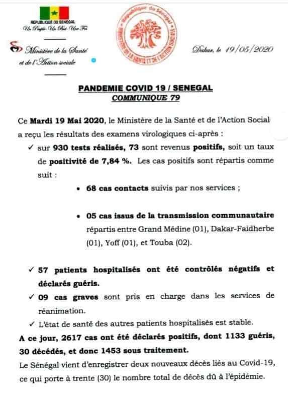 Covid-19/SÉNÉGAL : 73 nouveaux cas, 57 nouveaux guéris, 2 décès 1