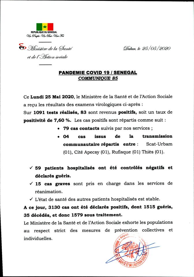 COVID-19 : 83 nouveaux cas, 59 guéris, 1579 personnes sous traitement 1