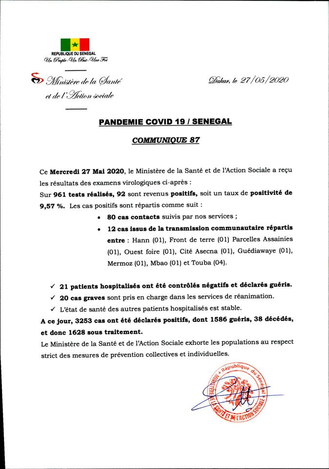 Covid-19/Sénégal: 92 nouveaux cas, 21 guéris, 1.628 patients sous traitement 1