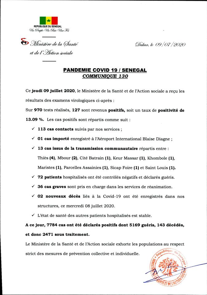 Covid-19/ SÉNÉGAL: 127 nouveaux cas  ET 2 décès 1