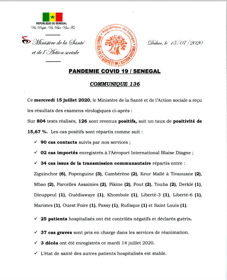 Covid-19/Sénégal: 126 nouveaux cas, 3 décès, 2610 personnes sous traitement 1