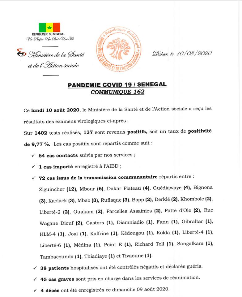 Covid-19/Sénégal: 137 nouveaux cas, 4 décès, 45 cas graves, et 3.685 personnes sous traitement 1