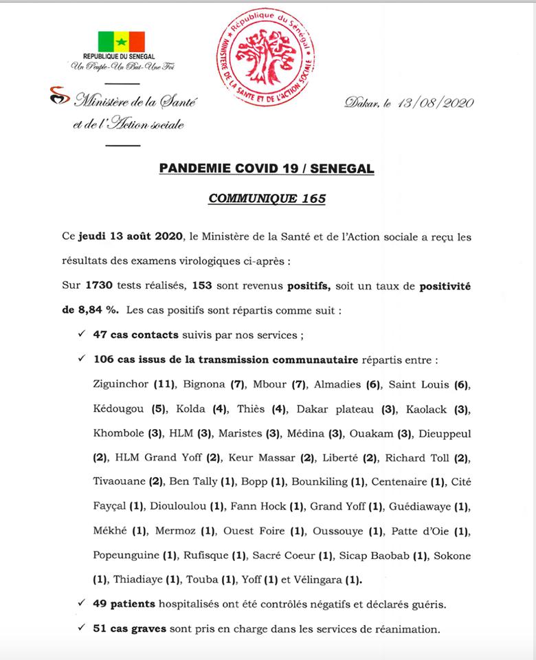 Covid-19/SÉNÉGAL: 153 nouveaux cas dont, 2 décès, et 3923 personnes sous traitement 1