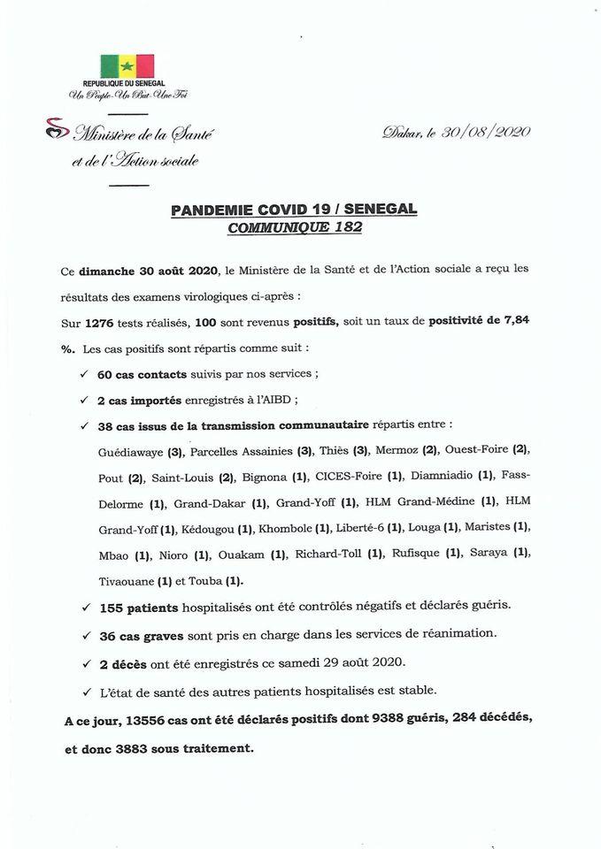 Covid-19/sénégal: 100 nouveaux cas dont 38 communautaires, 2 cas importés, 2 décès 1