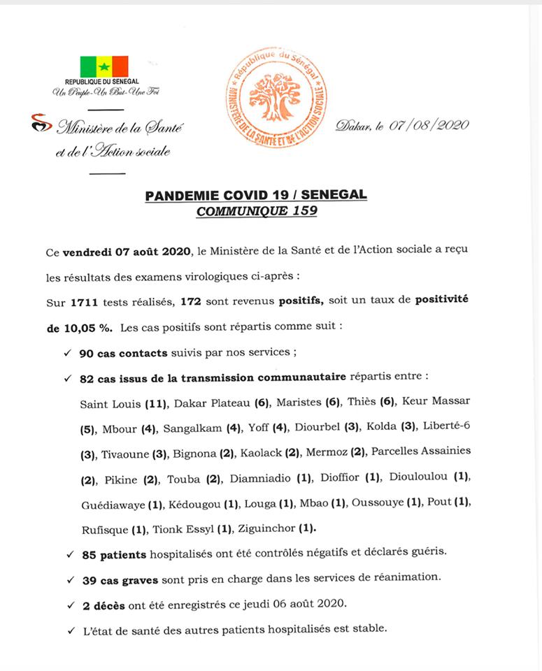 Covid-19/Sénégal: 172 nouveaux cas et 2 décès 1