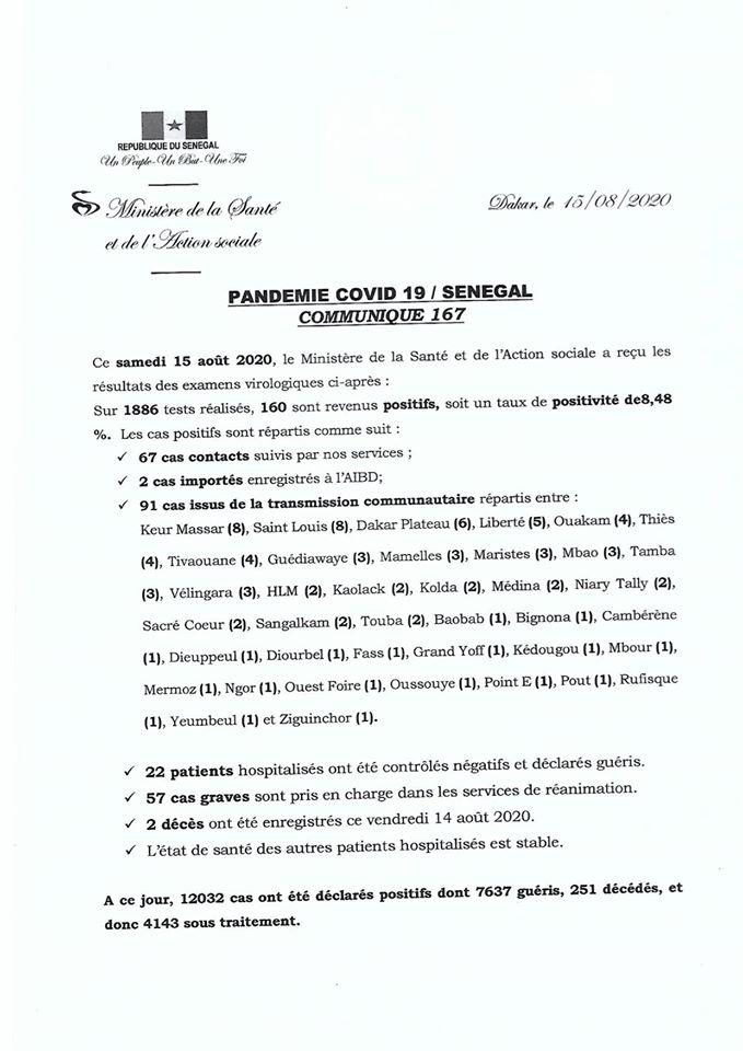 Covid-19/Sénégal: 160 nouveaux cas, 2 décès, et 4.143 personnes sous traitement 1