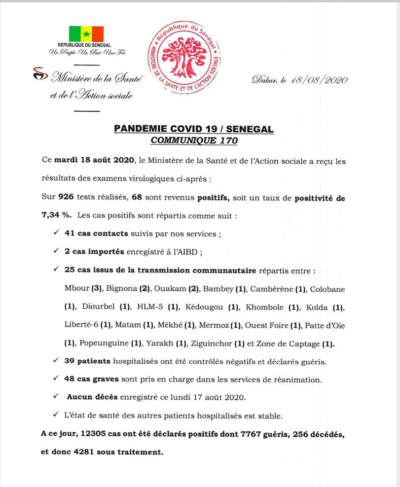 Covid-19/Sénégal: 68 nouveaux cas, et 4.281 personnes sous traitement 1
