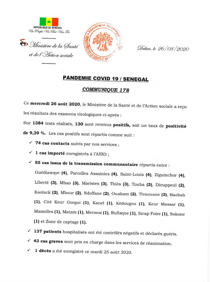 Covid-19/sénégal: 130 nouveaux cas et 1 décès 1
