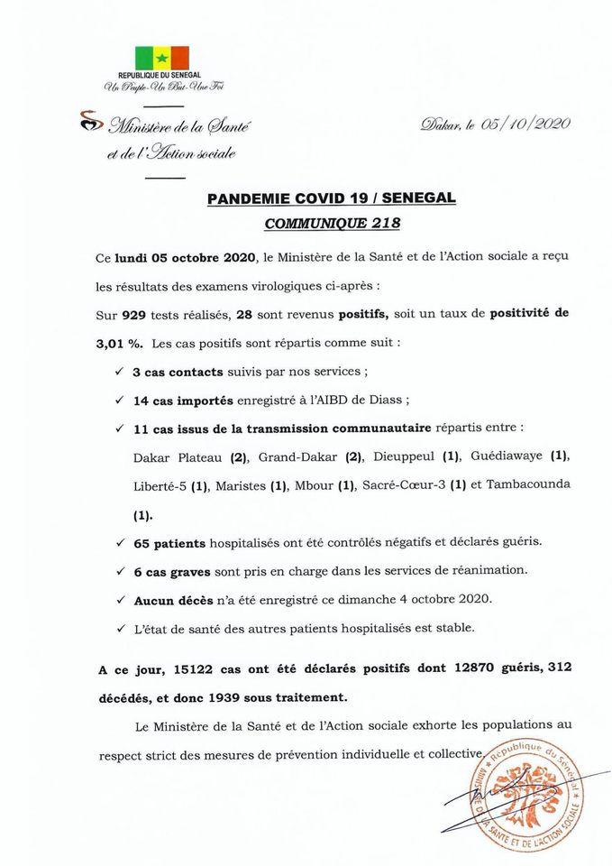 Covid-19/SÉNÉGAL: 28 nouveaux cas, 65 malades guéris ET AUCUN DÉCÈS 1