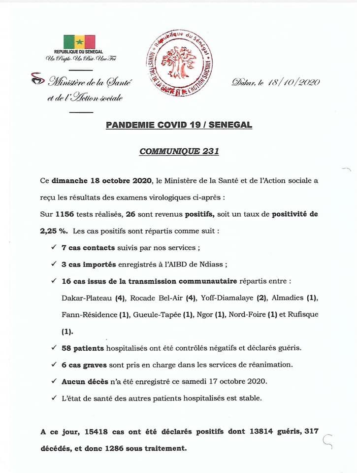Covid-19/SÉNÉGAL: 26 nouveaux cas ET 58 malades guéris 1