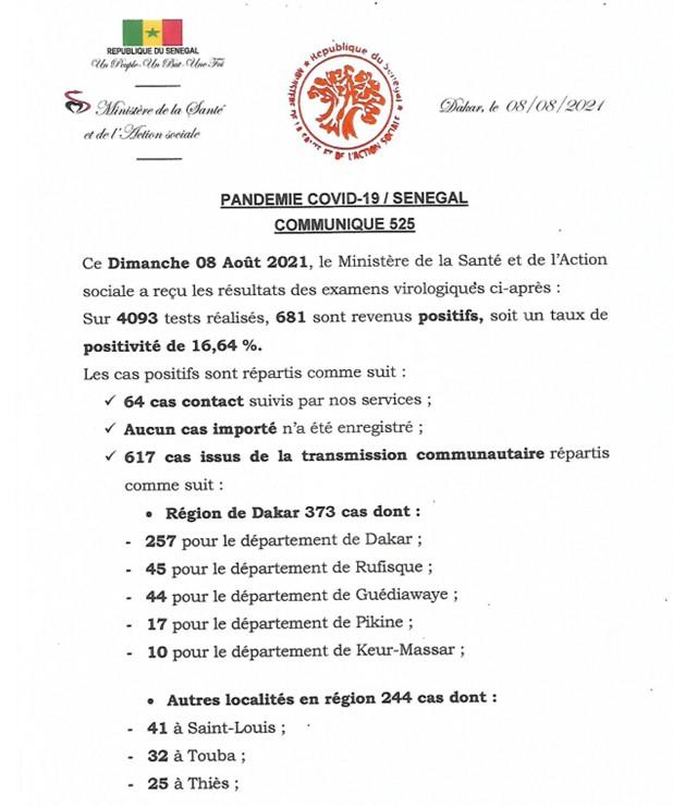 Covid-19 : 681 NOUVELLES INFECTIONS ET 15 décès 1